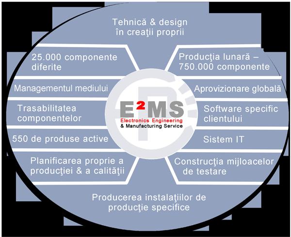 EMS_Vorteile_Kreis_ru_02